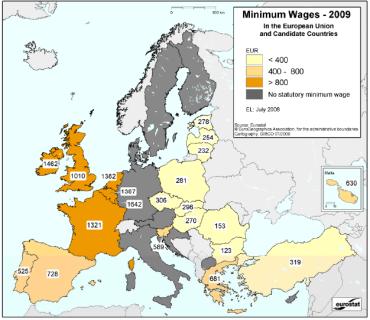 salaris-minims